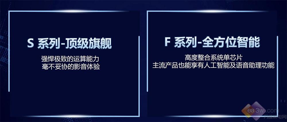 联发新濠天地下载地址以AI赋能智能电视,发布全新S/F系列电视芯片