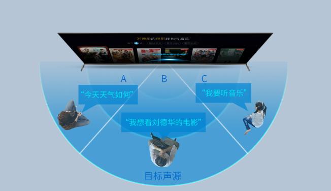 真正管家式AI体验,这款TCL全场景AI电视C66你可不能错过