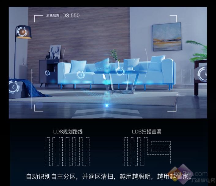 浦桑尼克首款激光巡航方形扫地机器人火爆开售,八大优惠震撼来袭