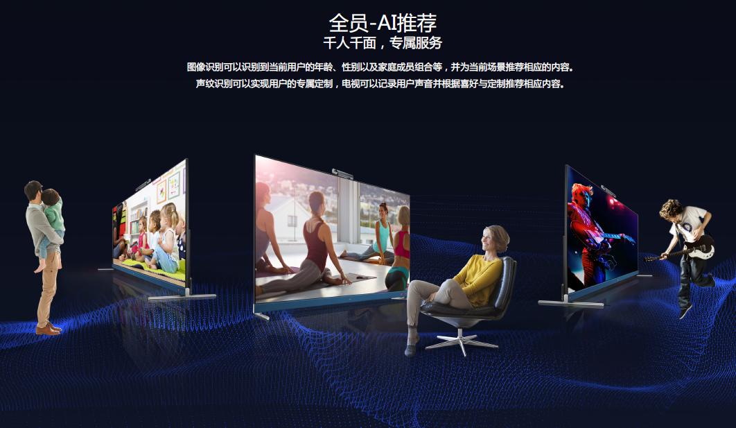TCL C68越陪伴越懂你,真正智能的全场景AI电视
