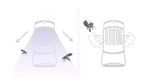 智能环保消灭蚊虫,灭蚊灯有效果吗