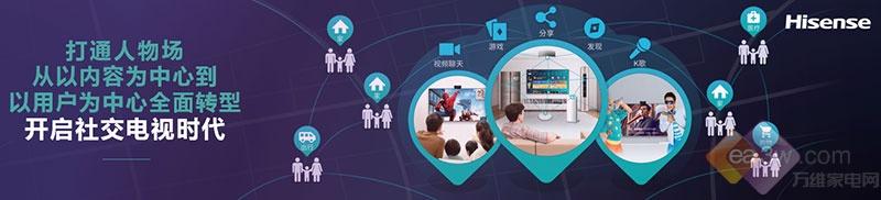 """比华为电视更早,海信宣布即将推出新物种""""社交电视"""""""