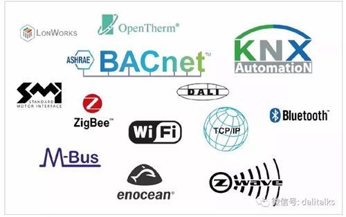 知识科普|了解智能照明的通信协议和控制标准