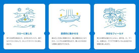 """创意酷品:电动水上""""赛格威""""带来全新海滨体验"""