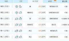 酷暑时节,人到底能耐受多高的温度呢?