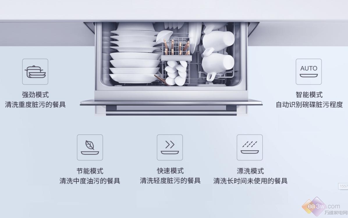 喜欢做饭不想洗碗?更省空间的老板洗碗机W702让厨房生活更简单