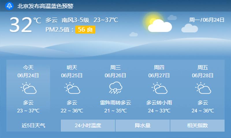 炎热夏季,这些一级能效的1.5匹空调才是我们的好伴侣!