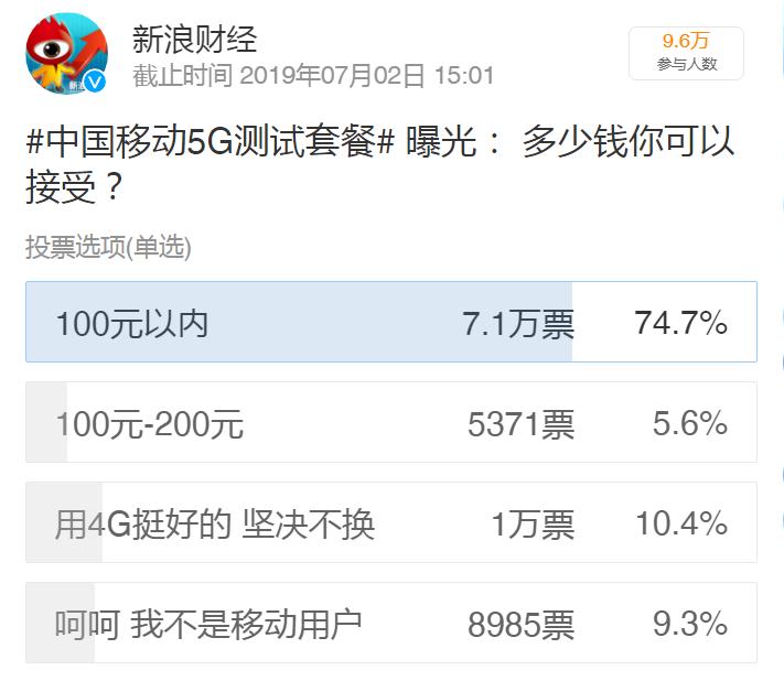 中国移动5G测试统一套餐公布,价格仍未透露,网友不满流量不够用