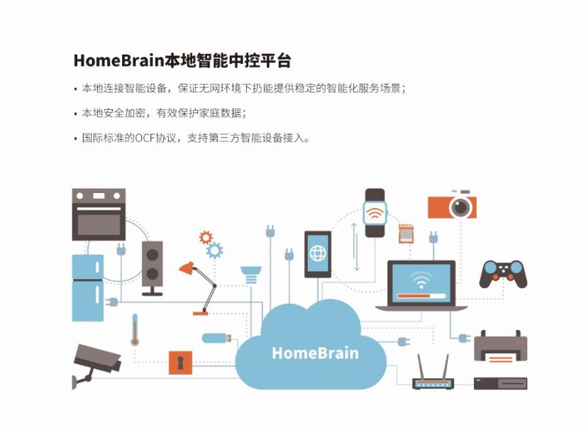 乐融2019UDE发布全屋智能家居系统  抢跑AIoT智能家居赛道