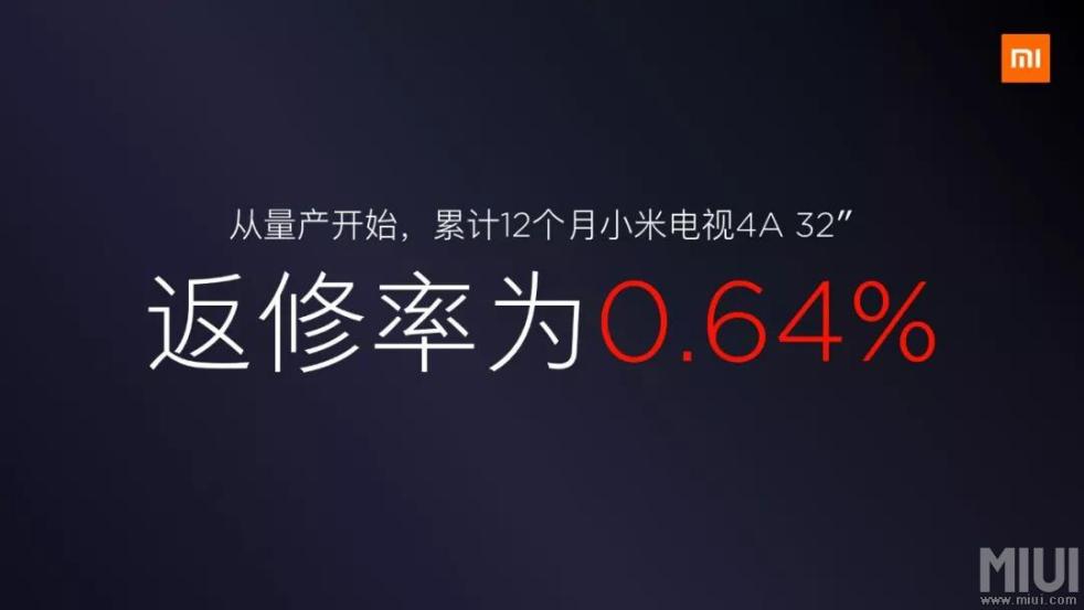 小米电视上半年度销量出货量中国第一,背后原因值得深思