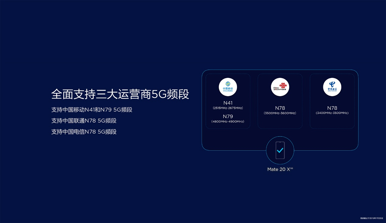 华为首款商用5G双模手机Mate 20 X (5G)发布 售价6199元