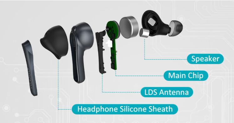 创意酷品:号称能够对抗Bose的蓝牙耳机,它有何特色呢?