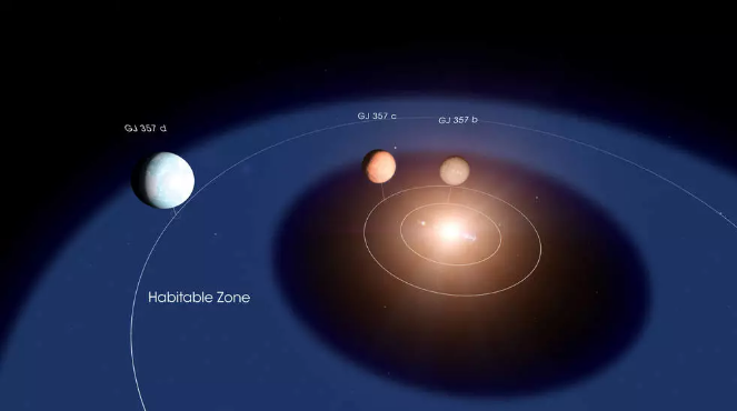 科技早闻:NASA发现超级地球,鸿蒙系统首发设备欲屏蔽开机广告