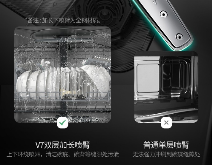 无残水,真健康,华帝干态洗碗机从源头杜绝餐具二次污染