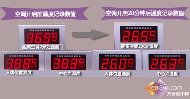 视频零距离体验,带你探究格力衡温空调的秘密