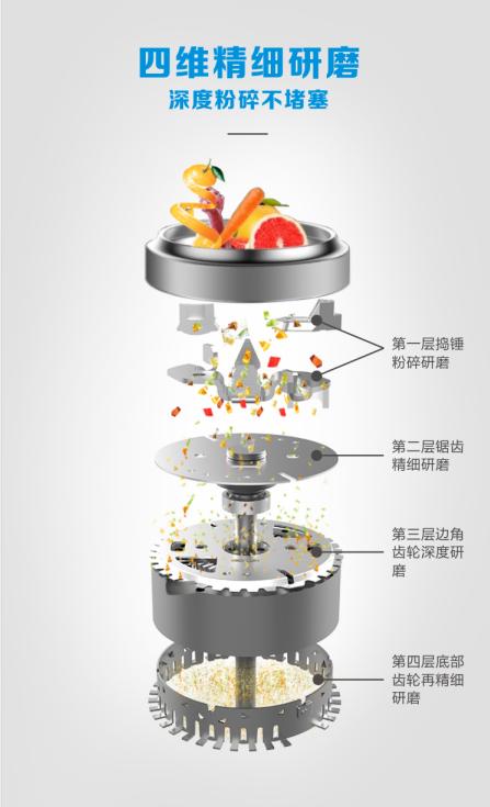 轻松解决垃圾分类烦恼,万家乐厨余垃圾处理器全新