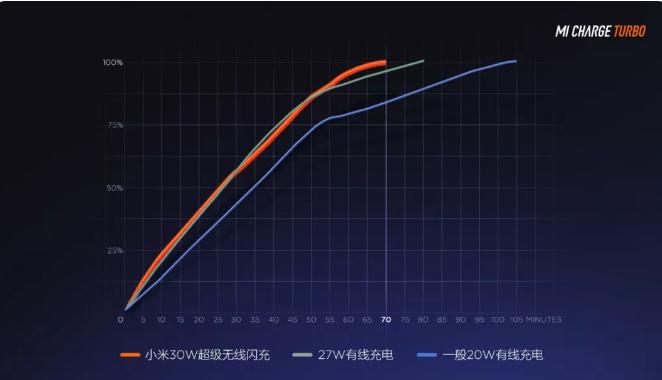 """科技早闻:LG质疑三星8K电视是""""假8K"""",马云今天退休"""
