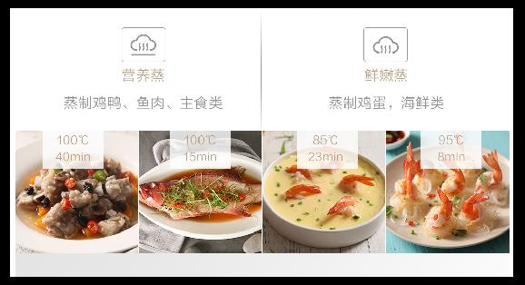 中国人更好的厨房品质生活,离不开一台蒸箱