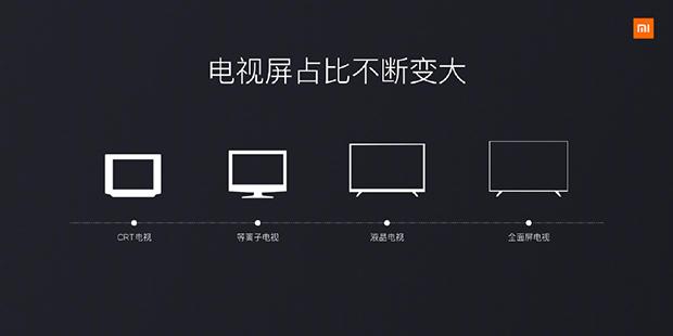 占比35%的小米全面屏电视要出Pro版了?官宣:9月24日见!