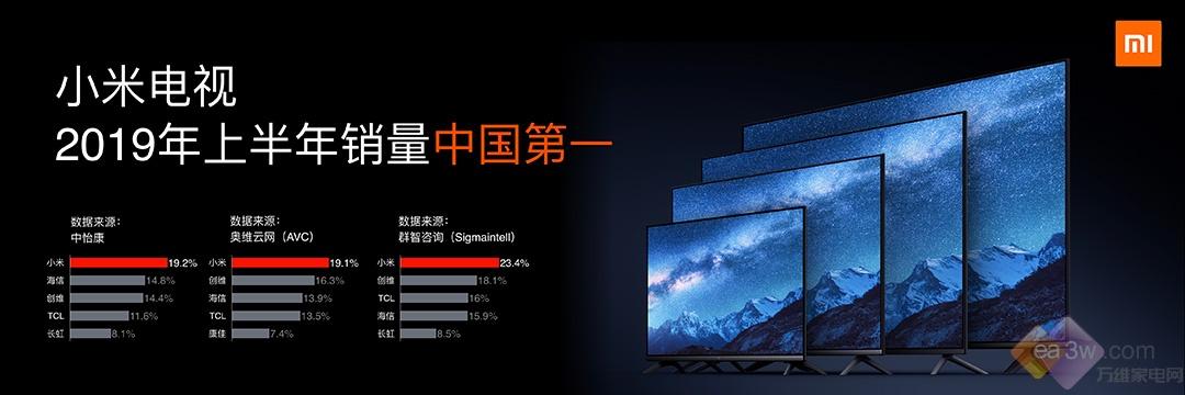 小米全面屏电视Pro正式发布!全系4K屏+8K播放,起步价1499元