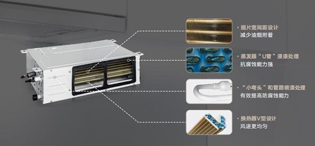 格力厨享空调热水器 打造舒适厨房新体验