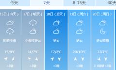 气温低迷注意保暖就够了么?请一定看这里!