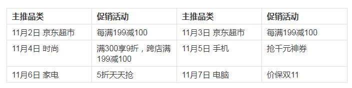 今年双十一,来京东抢一亿大奖!