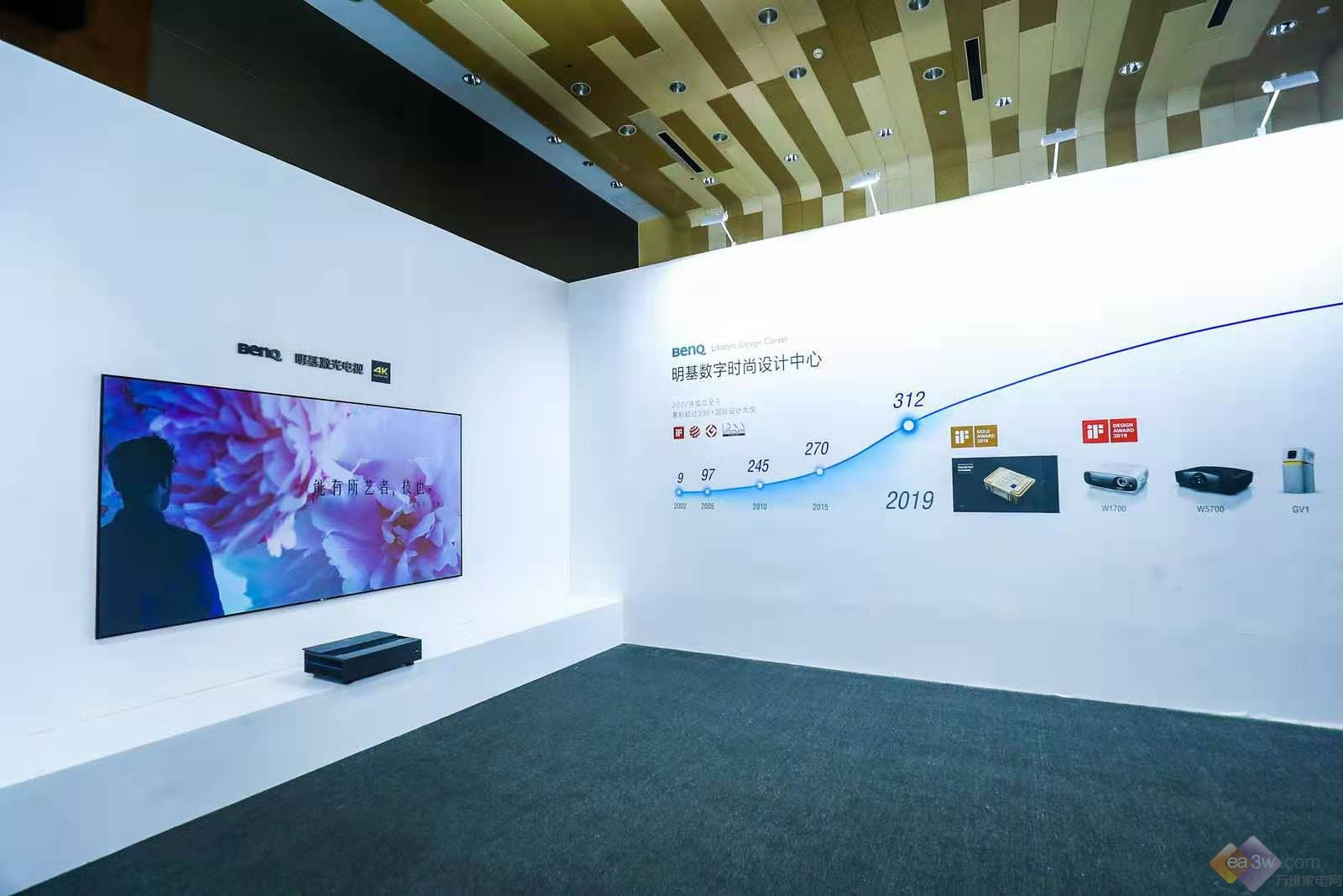 匠造好时光 明基BenQ激光电视i960L/i965L发布