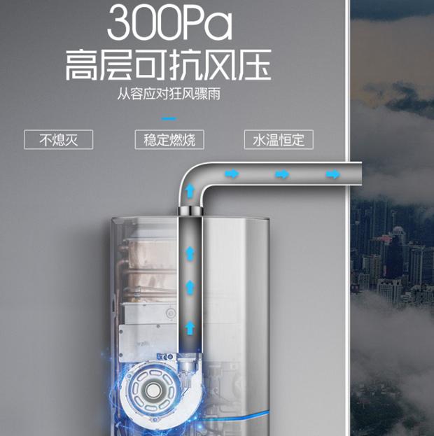 热水速达,华帝热水器为你打造专属的全屋智热系统