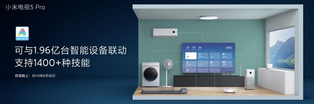 小米集团2019年Q3财报出炉:小米电视持续中国第一,付费用户增长68.8%