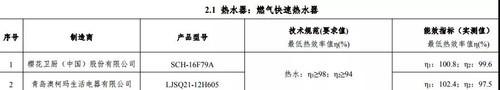 "SAKURA樱花入选工信部2019 ""能效之星""名录,彰显高效节能优势"