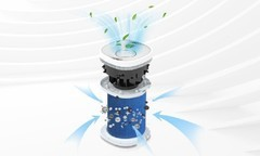 国家卫健委印发防霾指南 教你如何选购高性能空气净化器