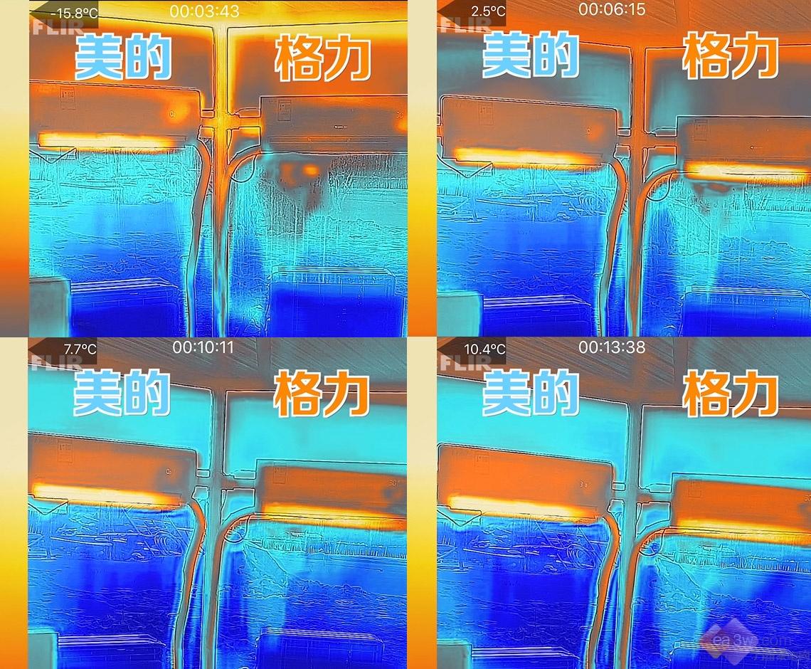 漠河极寒挑战:1.5匹空调四大对比评测,美的格力谁更强?