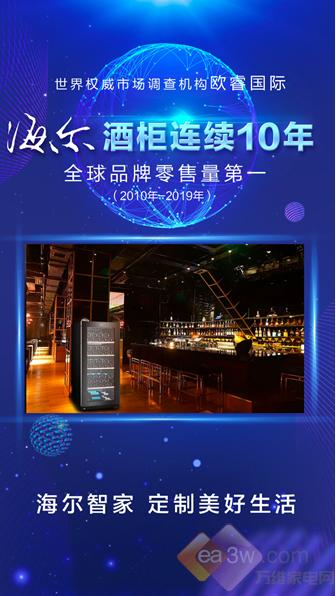 欧睿国际:海尔酒柜第10次蝉联全球第一