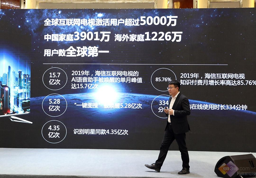 海信王伟:2019销量突破2000万 激光电视销量增长89.7%
