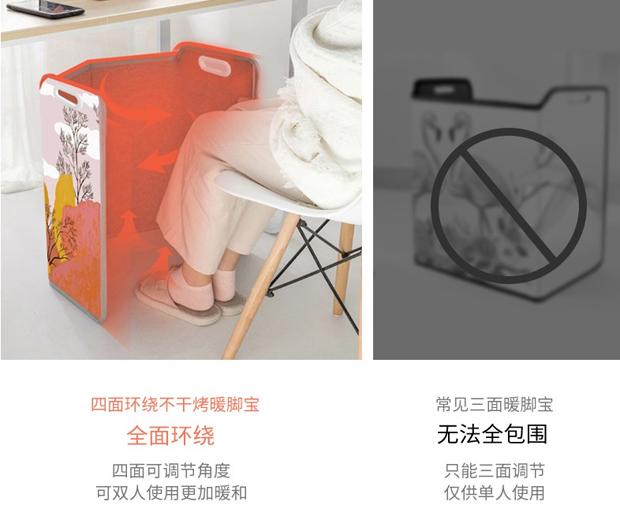 开工没空调冻成狗,哪些取暖神器要派上用场?