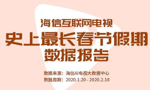 """海信发布最长春节大数据:宅家最爱看电视,医疗影视剧成""""刚需"""""""