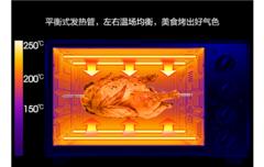 蒸烤箱的上下管独立控温在使用过程中有多大作用?