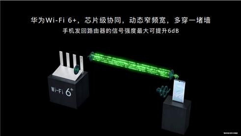 """""""最划算""""Wi-Fi 6路由!华为路由AX3价格区间曝光"""