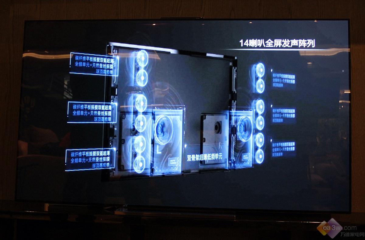 华为智慧屏X65抢先测:AI慧眼升至两级,登顶智慧之巅
