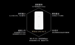 众多行业或因此不同?华为5G CPE Pro 2深度揭秘