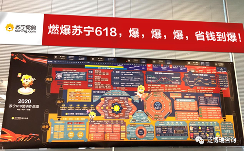 618成品牌疫情之下的突破口,今年各大电商玩法一览
