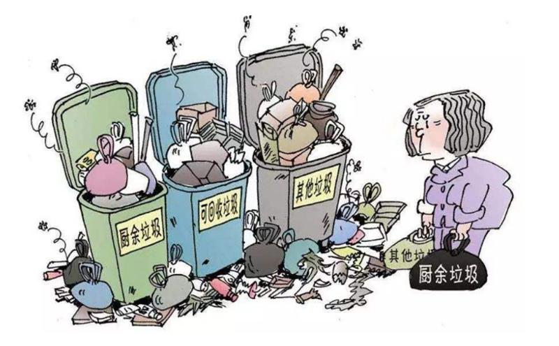 厨房垃圾分类很崩溃?莫慌,垃圾处理器破解垃圾分类难题!