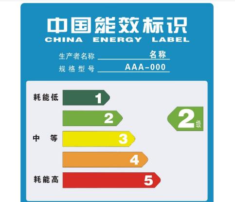 618空调选购攻略,花最少的钱,买最适用的家电!