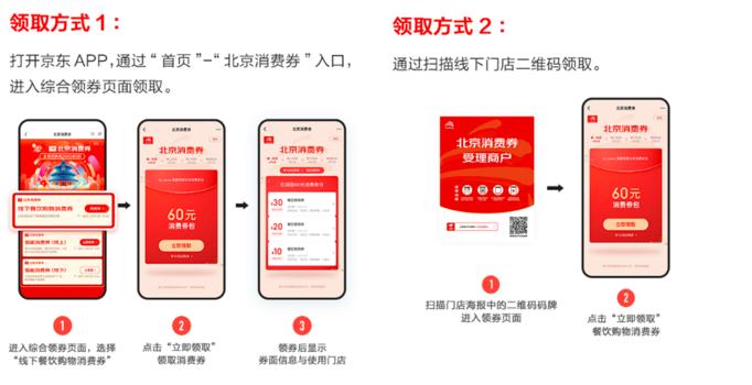北京消费券你领了吗!一文解析预约/领取/使用流程