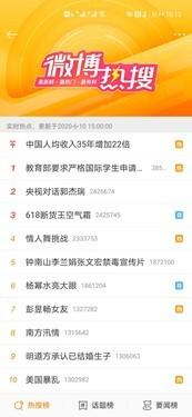 科技早闻:微博热搜被暂停一周,网红曝光直播造假内幕