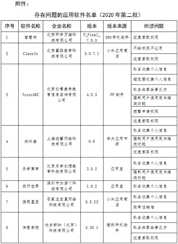 工信部通报16款违规App,要求7月14日前完成整改落实工作