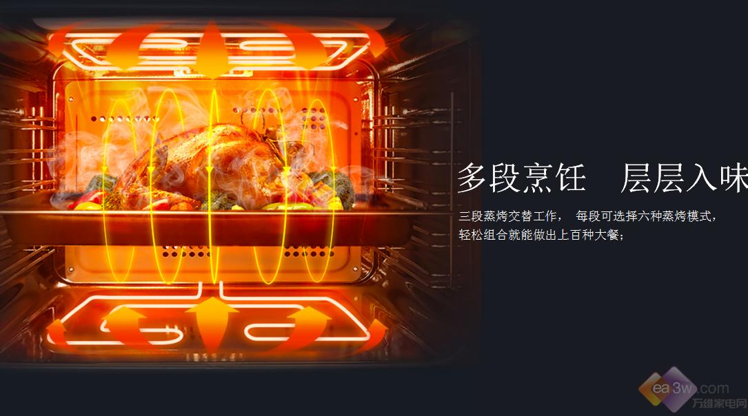 更懂中式烹饪 老板蒸烤一体机带你解锁最全美食
