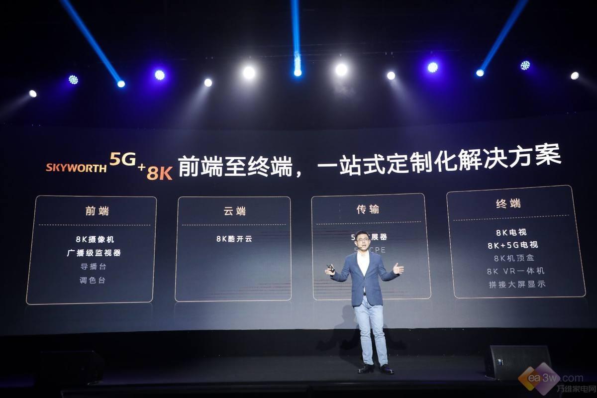 """""""8K+5G""""新赛道开启,8K电视能否打响新一轮突围战"""