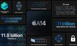 "iPhone 12""缺席"",但苹果带来了全球首款 5nm 制程工艺 A14 仿生芯片"